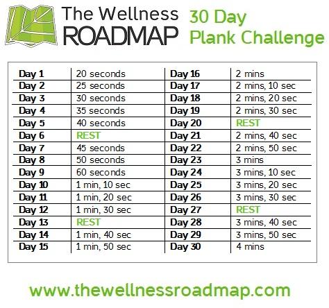 The Wellness Roadmap 30 Day Plank Challenege