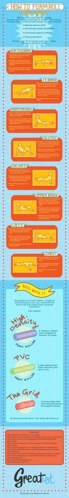 How to Foam Roll Like A Pro (Greatist)