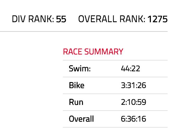Timberman Half Ironman Stats