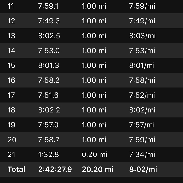 Second 10 miles at a faster pace=negative splits