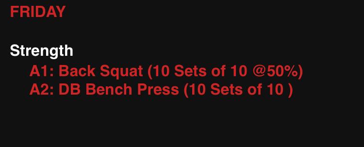 Strength at CrossFit